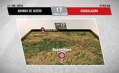Profil 17. etapu Vuelta a Espana
