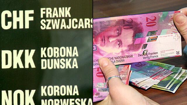 """""""Kredyty we frankach to problem rządu, a nie banków. Lont już płonie"""""""