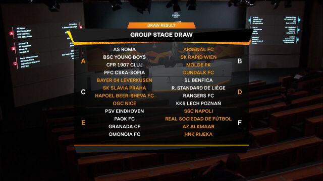 Wyniki losowania fazy grupowej Ligi Europy 2020/2021