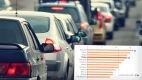 Średni wiek samochodów w Europie