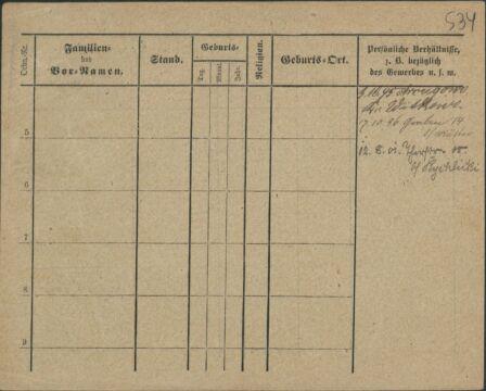 Z dokumentów archiwum można stworzyć mapę genealogiczną przodków pani kanclerz