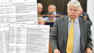 Senat opublikował wykaz lotów Bogdana Borusewicza