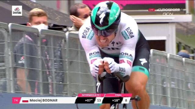 Bodnar na mecie 1. etapu Giro d'Italia 2021