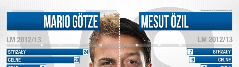 Borussia - Real, czyli pojedynek Bundesplaymakerów