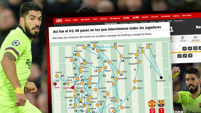 47f9b7ccf Liga Mistrzów. Kosmiczna akcja Barcelony. 48 podań i gol na 1:0 ...