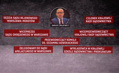Przyczyna dymisji prezes największego sądu w Polsce