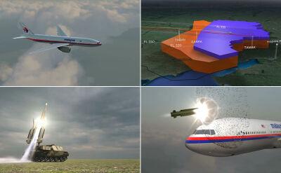 Holenderski urząd ds. bezpieczeństwa (OVV) przedstawił wizualizację katastrofy MH17