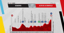 Profil 17. etapu Vuelta a Espana 2020