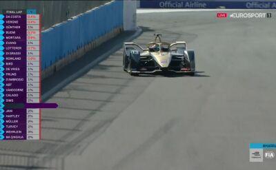 Antonio Felix da Costa wygrał E-Prix Marrakeszu