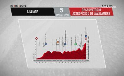 Profil 5. etapu Vuelta a Espana