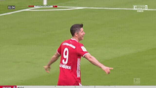 Robert Lewandowski - gole w sezonie 2020/2021 Bundesligi