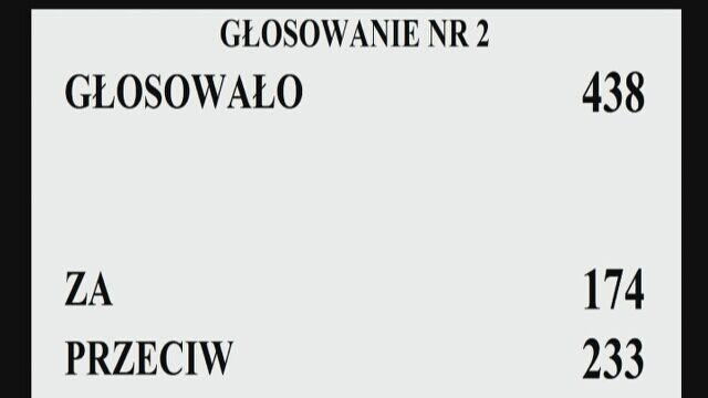PSL bez wicemarszałka. Sześcioosobowe Prezydium Sejmu