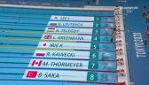 Tokio. Radosław Kawęcki awansował do półfinału 200 m stylem grzbietowym