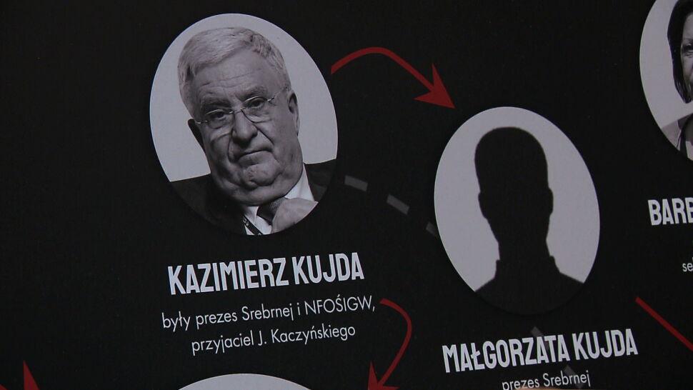 """Tak NFOŚ pod wodzą Kazimierza Kujdy wydawał pieniądze. """"Jedna wielka fikcja"""""""