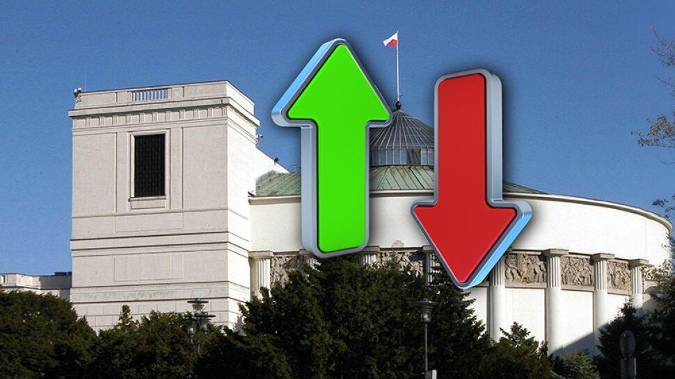"""Kto liderem poparcia? Sondaż partyjny dla """"Faktów"""" TVN i TVN24"""