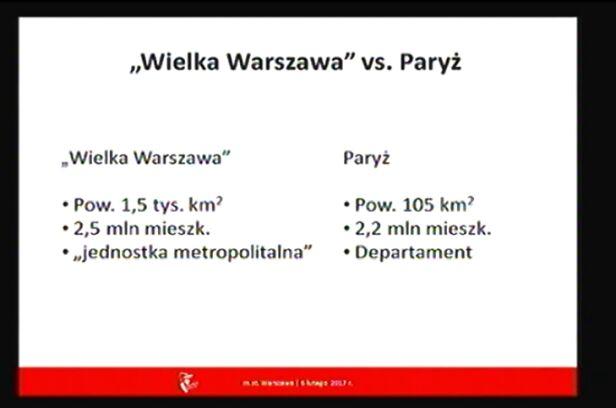 Porównanie miast Urząd Miasta