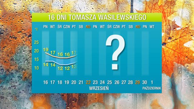 Wasilewskiego prognoza na 16 dni: mocne uderzenie zimna z północy